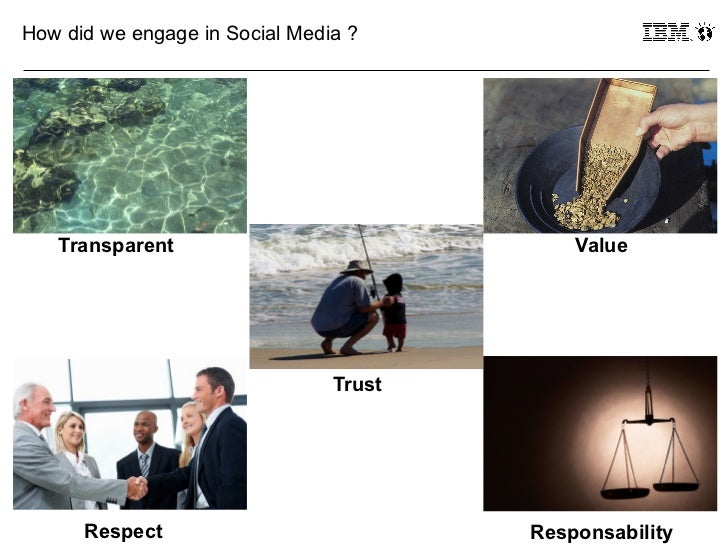 How did we engage in Social Media ?     Transparent                            Value                                Trust3...