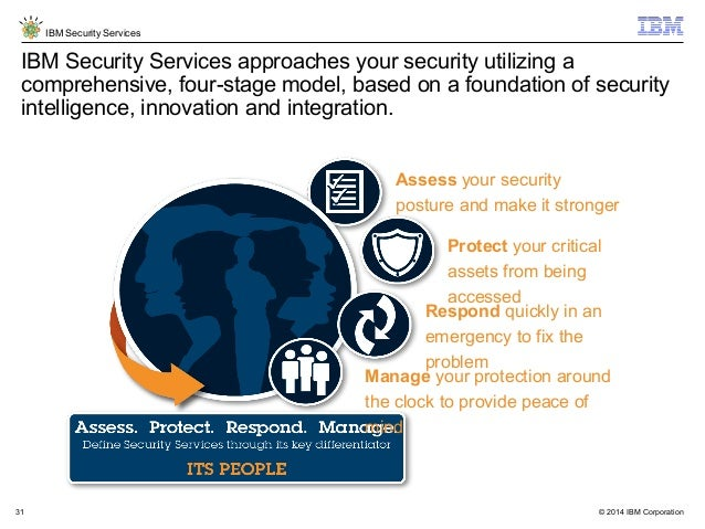 preventing security breaches collaborative summary Cisco 2017 annual cybersecurity report: chief security officers reveal true  cost of breaches and the actions that  cisco advises these steps to prevent,  detect, and mitigate threats and minimize risk: make security a  collaboration  country digital  all feature videos corporate overview.