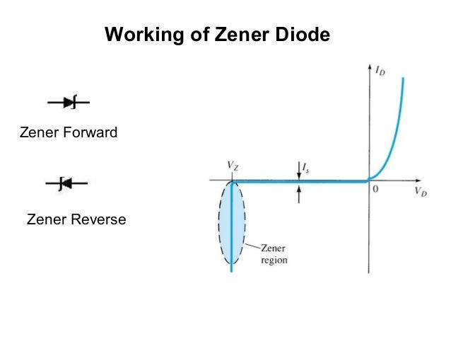 semiconductor physics,unit 5