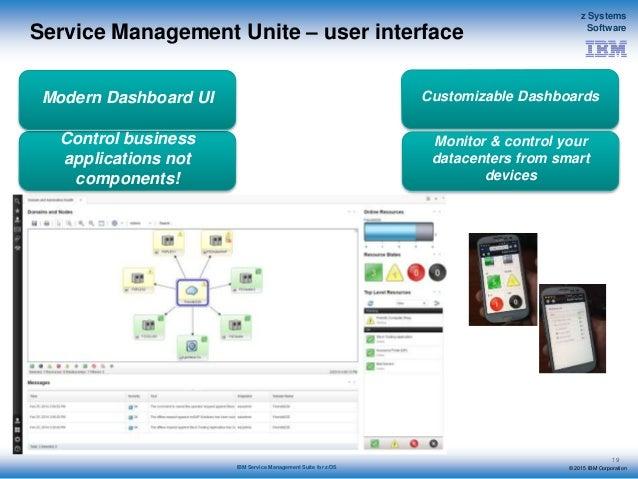 tivoli dashboard application services hub