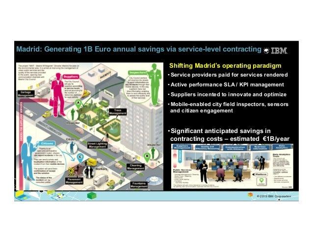 ibm smarter analytics case studies Global ibm smarter cities case studies applicable to the strategy and needs of singapore's smartnation agenda presented by tim greisinger (ibm) in singapore.