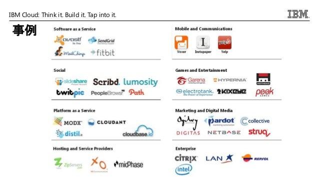 IBM Cloud: Think it. Build it. Tap into it. 事例