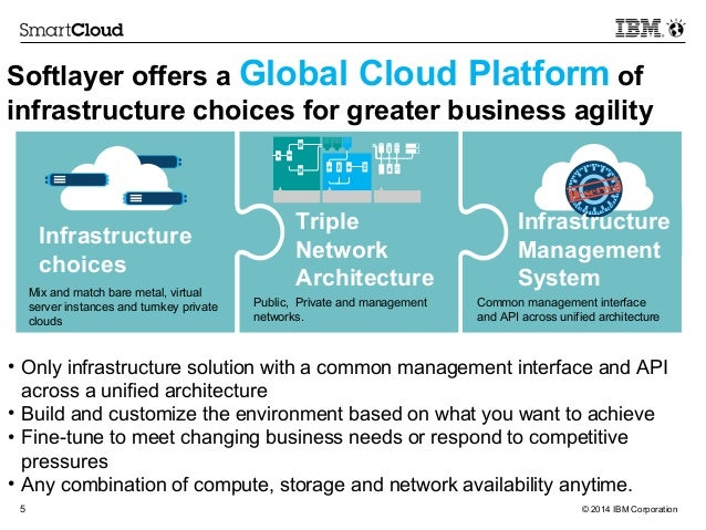 IBM Softlayer Bluemix Marketplace