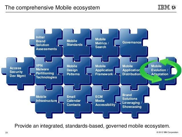 enterprise mobile application design patterns
