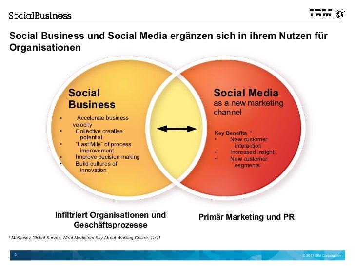 Get social, do business – Soziale Kanäle im B2B Vertrieb und Marketing bei der IBM Slide 3