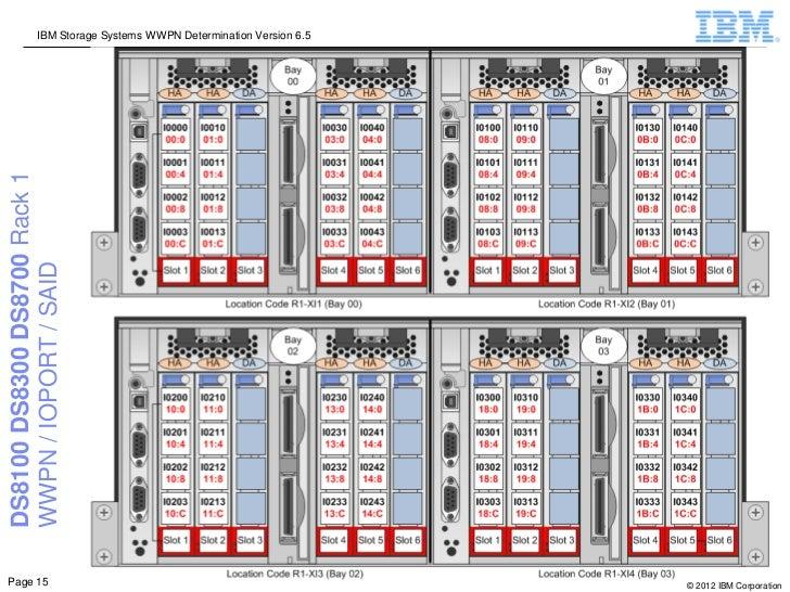 IBM Storage Systems WWPN Determination Version 6.5DS8100 DS8300 DS8700 Rack 1WWPN / IOPORT / SAIDPage 15                  ...