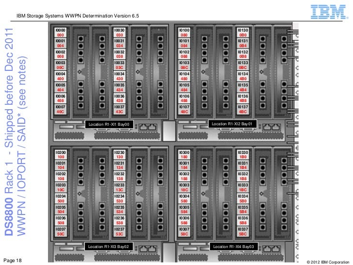 IBM Storage Systems WWPN Determination Version 6.5DS8800 Rack 1 - Shipped before Dec 2011                                 ...
