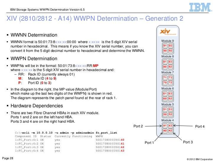IBM Storage Systems WWPN Determination Version 6.5  XIV (2810/2812 - A14) WWPN Determination – Generation 2   WWNN Determ...
