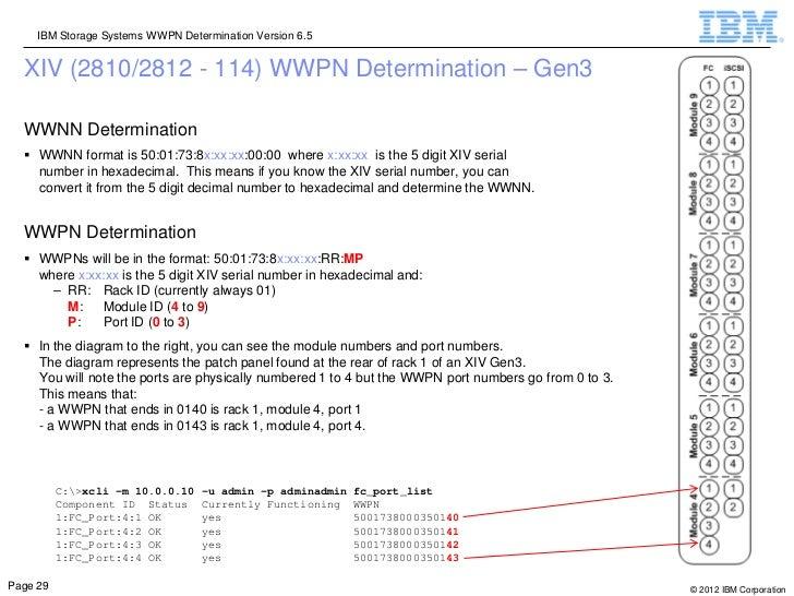 IBM Storage Systems WWPN Determination Version 6.5  XIV (2810/2812 - 114) WWPN Determination – Gen3  WWNN Determination  ...
