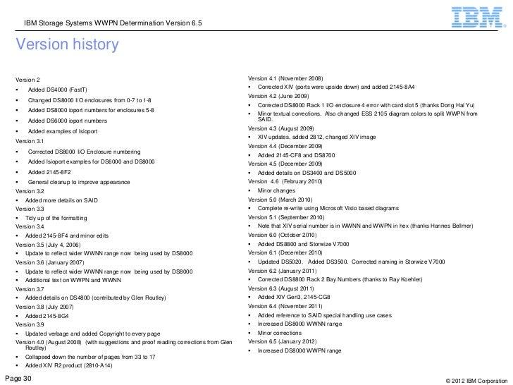 IBM Storage Systems WWPN Determination Version 6.5  Version history  Version 2                                            ...