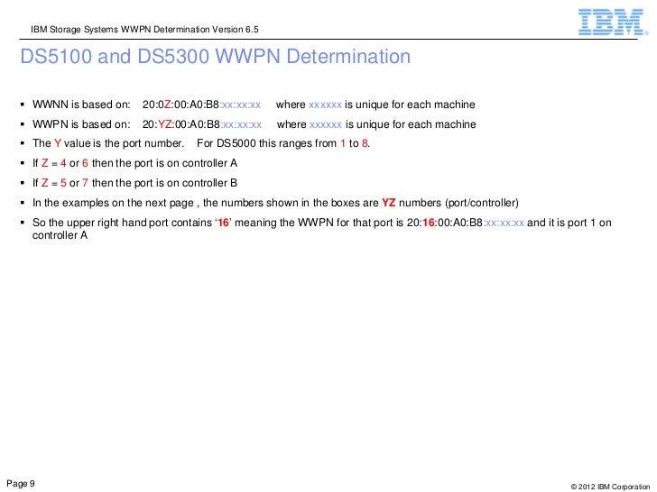 IBM Storage Systems WWPN Determination Version 6.5  DS5100 and DS5300 WWPN Determination   WWNN is based on:        20:0Z...