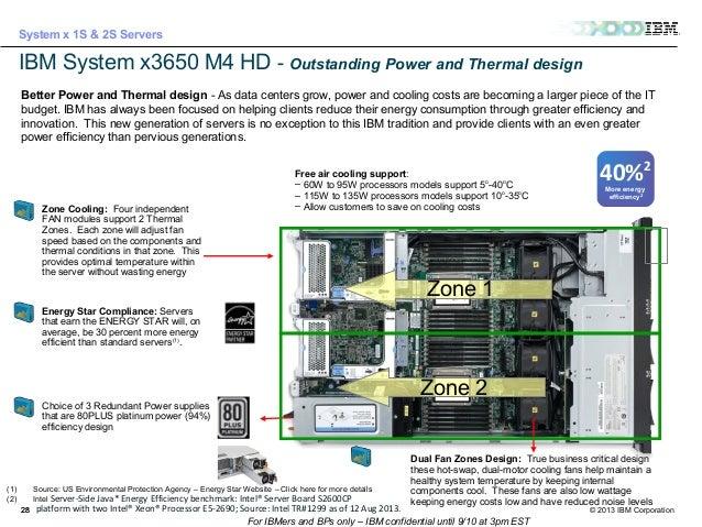 New High Density Storage Server Ibm System X3650 M4 Hd