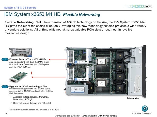 Ibm X3650 M4 Network Drivers For Mac Download