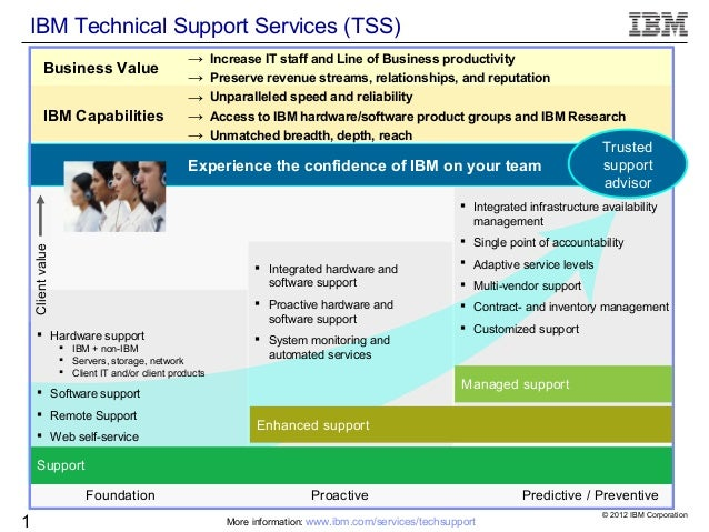 Your Trusted Advisor Ibm Technical Support Services