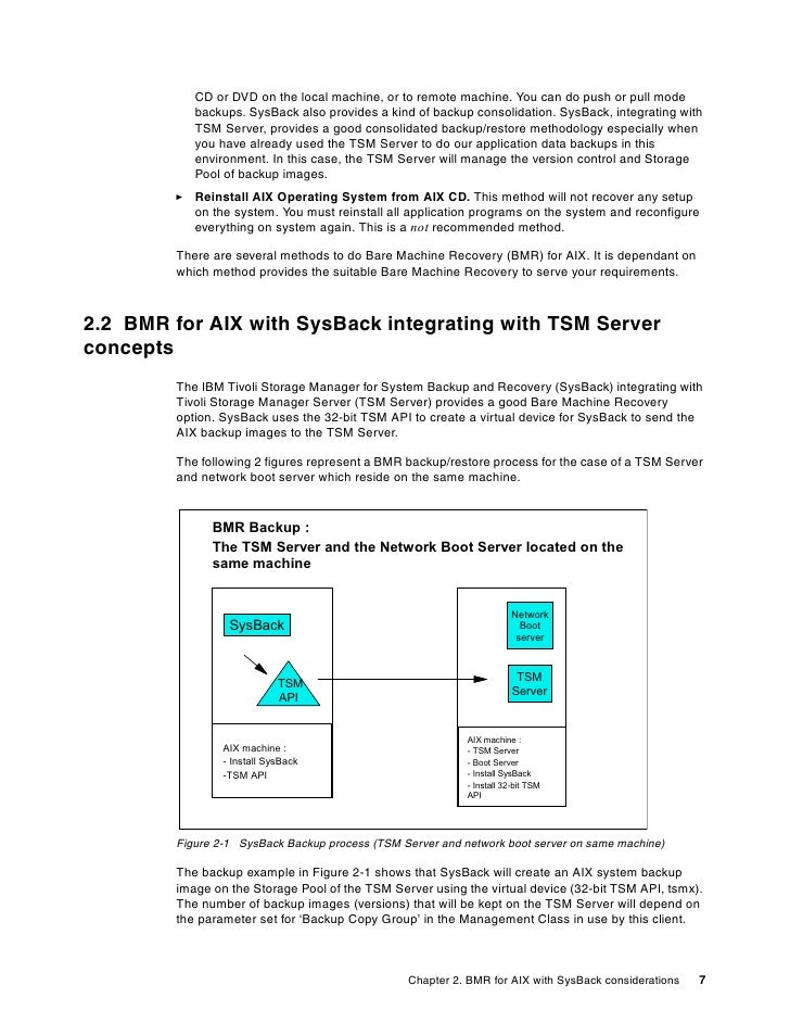 Ibm tivoli storage manager bare machine recovery for aix