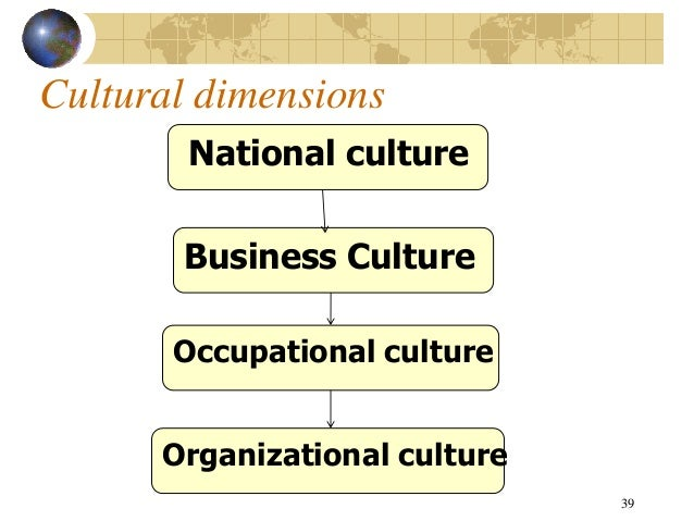 national culture in international management Culture and may be used to distinguish one national culture from another   international business studies (jibs), management international review (mir).