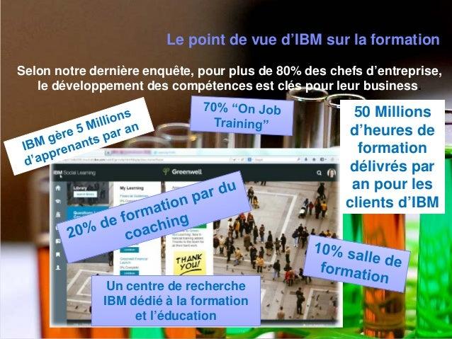 Assima - IBM VIP Event Slide 3