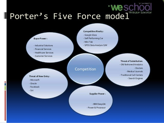 sanofi aventis 5 forces porter Sanofi sanofi aventis pharamaceutical industry analysis of pakistan sanofi  sanofi strategic management report conclusion of porter's five force model.