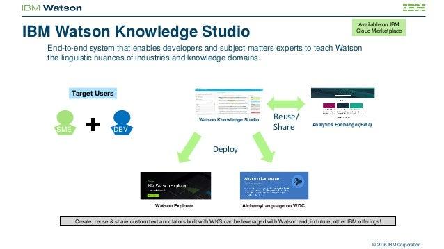 IBM Watson Overview