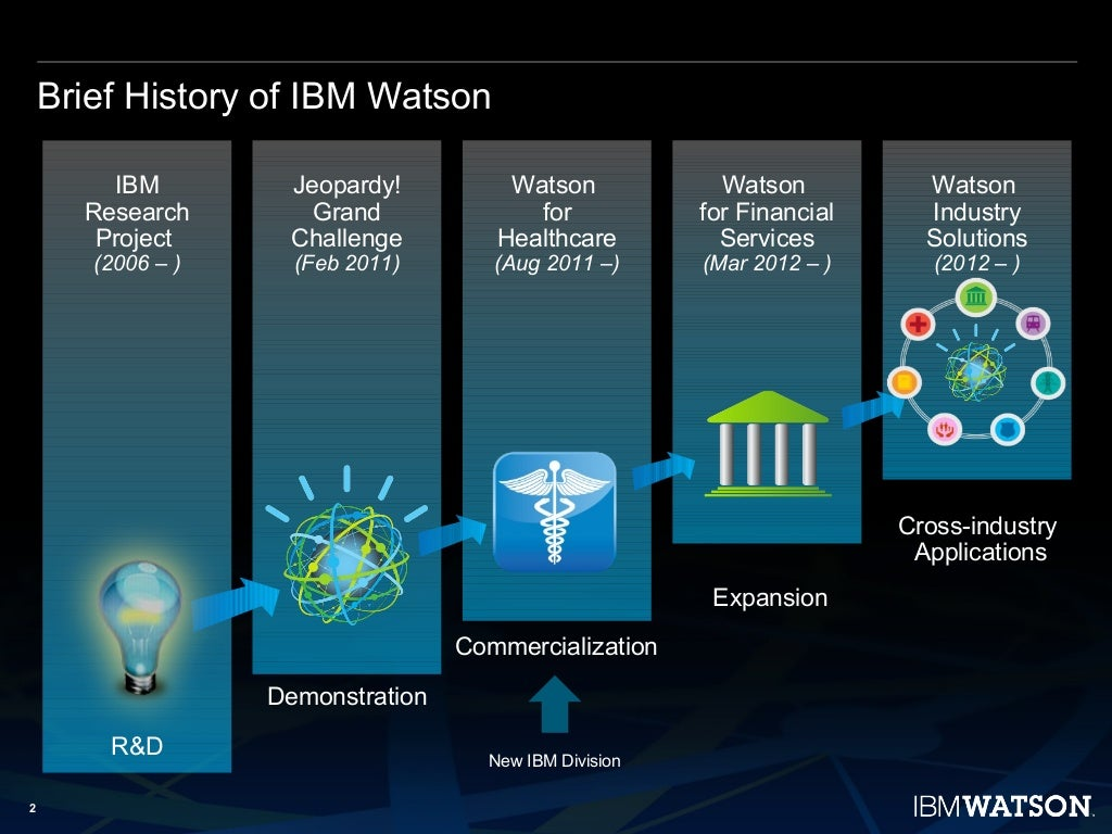 Brief history of ibm watson slide 2 1024g gumiabroncs Choice Image