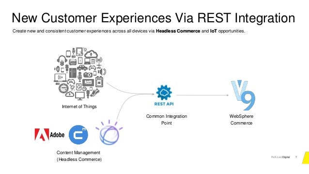 Enable Innovation with IBM WebSphere Commerce V9