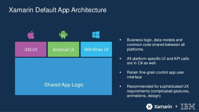 Mobile enterprise success with xamarin and ibm for Xamarin architecture