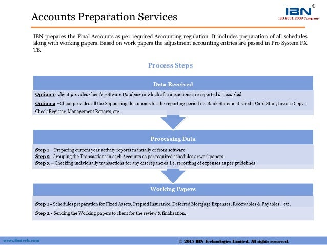 Accounts Preparation Services IBN prepares the Final Accounts as per required Accounting regulation. It includes preparati...