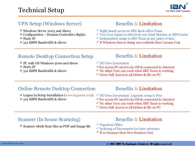 Technical Setup VPN Setup (Windows Server)  Windows Server 2003 and Above  Configuration – Domain Controllers Rights  S...