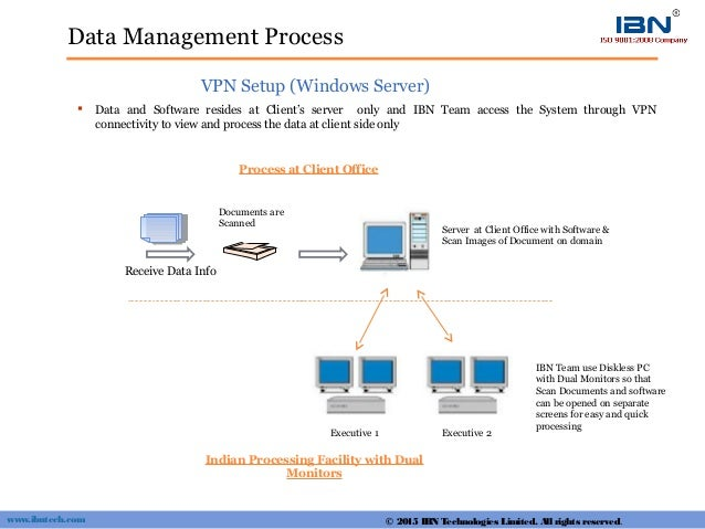 Data Management Process  Data and Software resides at Client's server only and IBN Team access the System through VPN con...