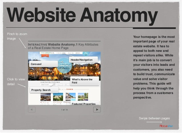 Website AnatomyPinch to zoom                                                                      Your homepage is the mos...