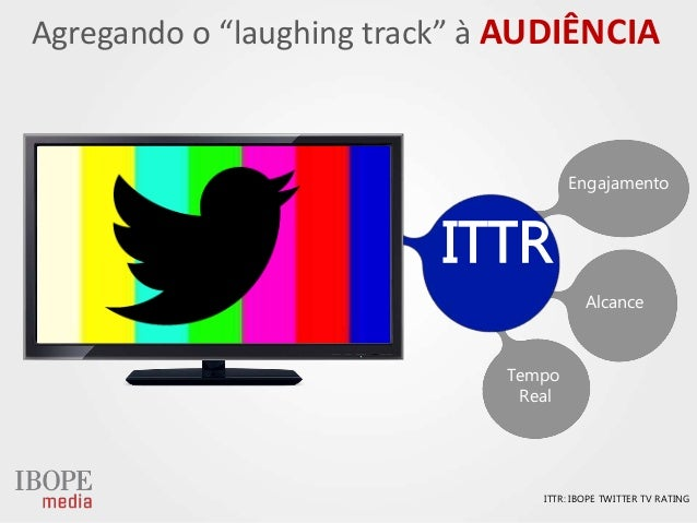 """Engajamento Agregando o """"laughing track"""" à AUDIÊNCIA ITTR: IBOPE TWITTER TV RATING Alcance Tempo Real ITTR"""
