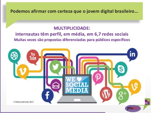 Podemos afirmar com certeza que o jovem digital brasileiro... MULTIPLICIDADE: internautas têm perfil, em média, em 6,7 red...
