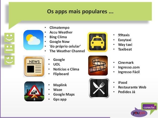 Os apps mais populares ... • 99taxis • Easytaxi • Way taxi • Taxibeat • iFood • Restaurante Web • Pedidos Já • Google • UO...