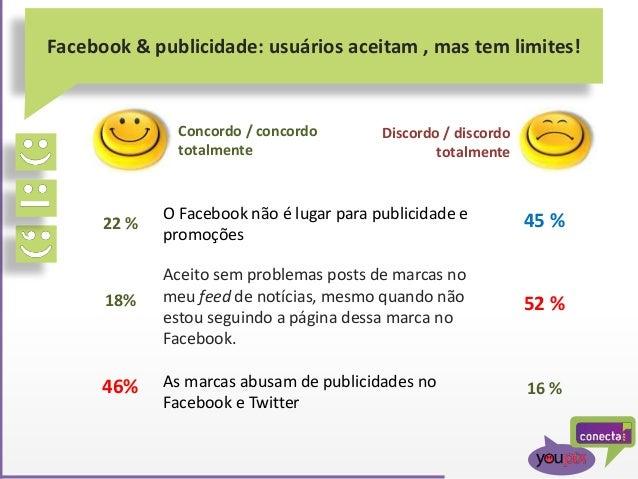 Facebook & publicidade: usuários aceitam , mas tem limites! O Facebook não é lugar para publicidade e promoções 22 % 45 % ...