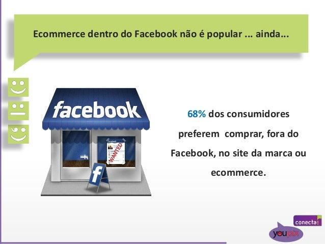 Ecommerce dentro do Facebook não é popular ... ainda... 68% dos consumidores preferem comprar, fora do Facebook, no site d...