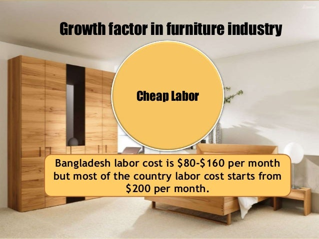 Furniture Industry Of Bangladesh