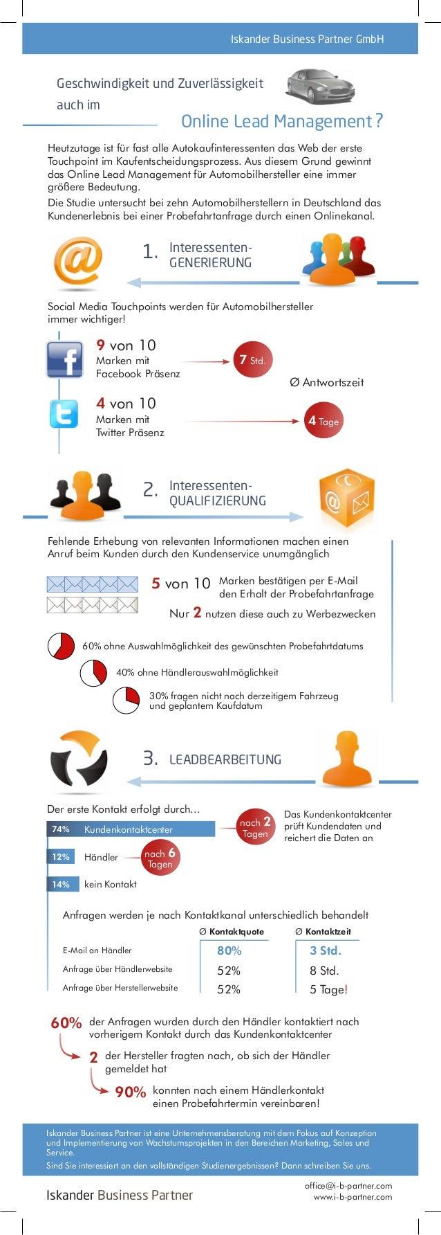 Iskander Business Partner GmbH  Geschwindigkeit und Zuverlässigkeit auch im  Online Lead Management ?  Heutzutage ist für ...
