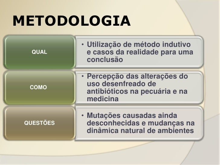 METODOLOGIA            • Utilização de método indutivo  QUAL        e casos da realidade para uma              conclusão  ...