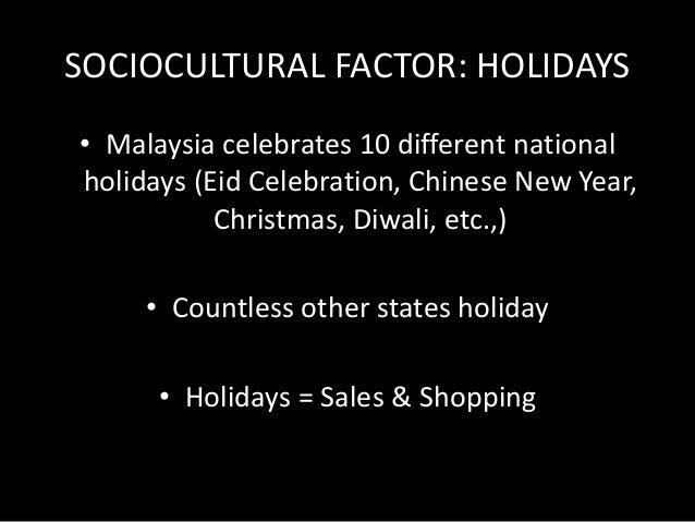 SOCIO-CULTURAL FACTORS: AGE  DISTRIBUTION