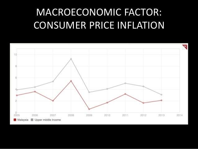 MACROECONOMIC FACTOR:  CONSUMER CONFIDENCE