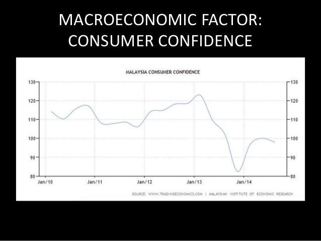 MACROECONOMIC FACTOR:  CONSUMER SPENDING