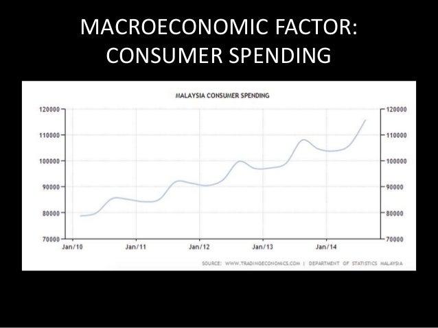 MACROECONOMICS: TAX RATE  Tax USA (%) Malaysia (%)  Corporate 35 25  Sales 9.60* 6  Social Security – Employer** 7.65 13  ...