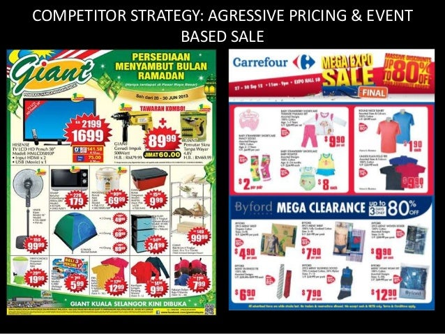COMPETITOR STRATEGY: VOUCHER & MEMBERSHIP  CARD