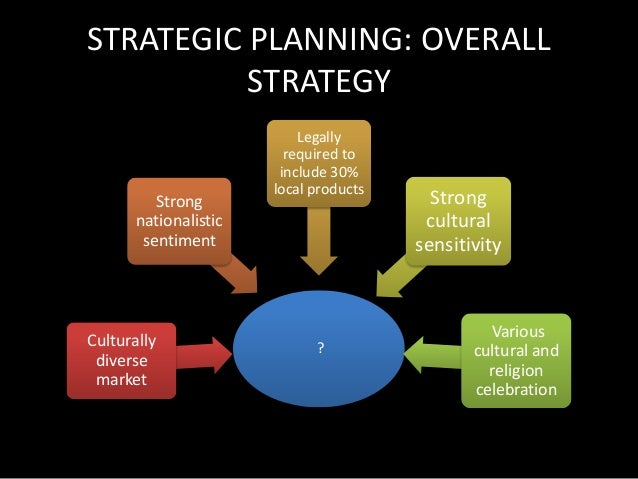 STRATEGIC PLANNING: OVERALL  STRATEGY  Strong  nationalistic  sentiment  Legally  required to  include 30%  local products...