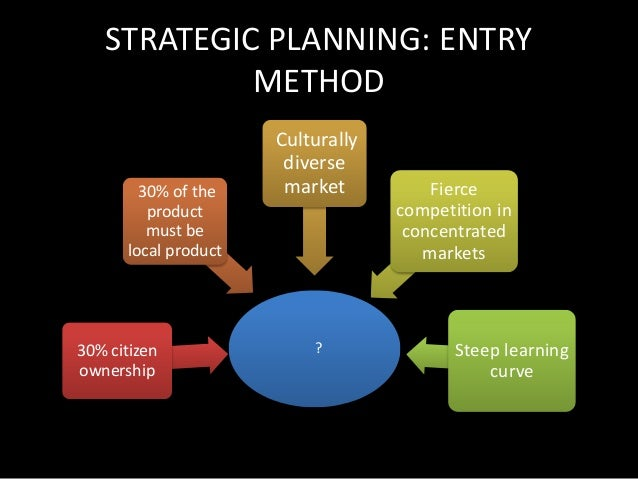 STRATEGIC PLANNING: ENTRY  METHOD  PARTNERSHIP  &  JOINT VENTURE  30% of the  product  must be  local product  30% citizen...