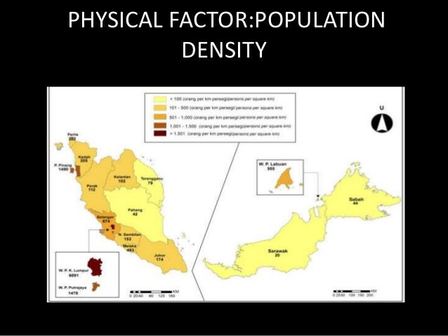 PHYSICAL FACTOR: MARKET  CONNECTIVITY