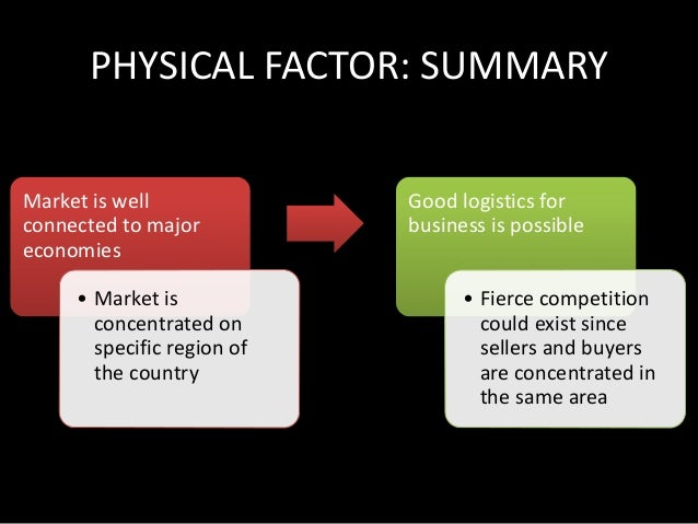 SOCIO-CULTURAL FACTORS: RACIAL  COMPOSITION  67.4  24.6  7.3  0.7  Malay  Chinese  Indians  Others