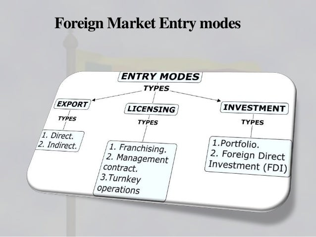 ibs report about foreign entry mode Report writing service  a report on market entry strategy  the main strategies that an organisation can use to gain entry into a foreign market depends on .