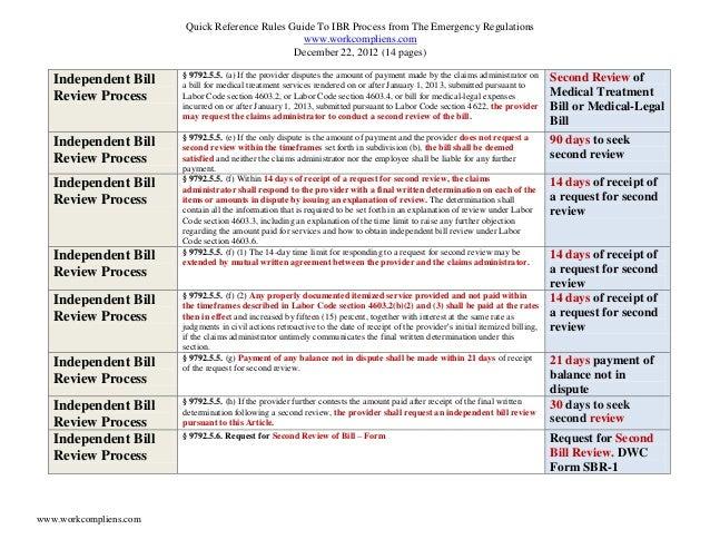 Ibr book time sheet-lawsheet-flowcharts[1]