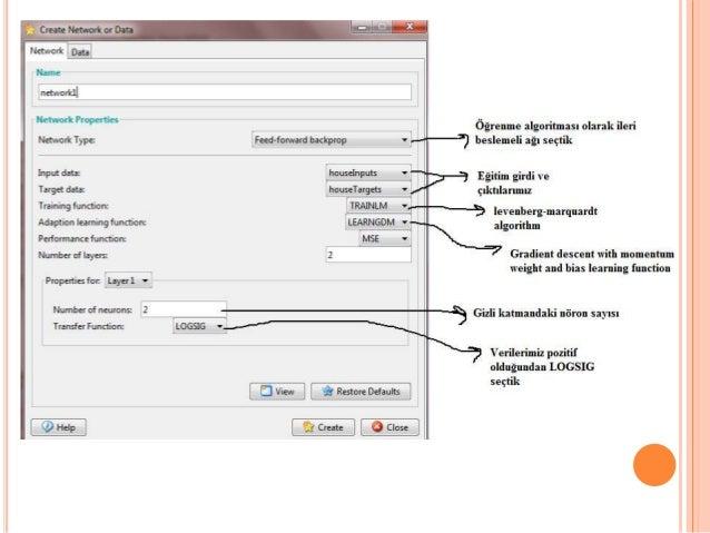 Matlab Neural Network Toolbox